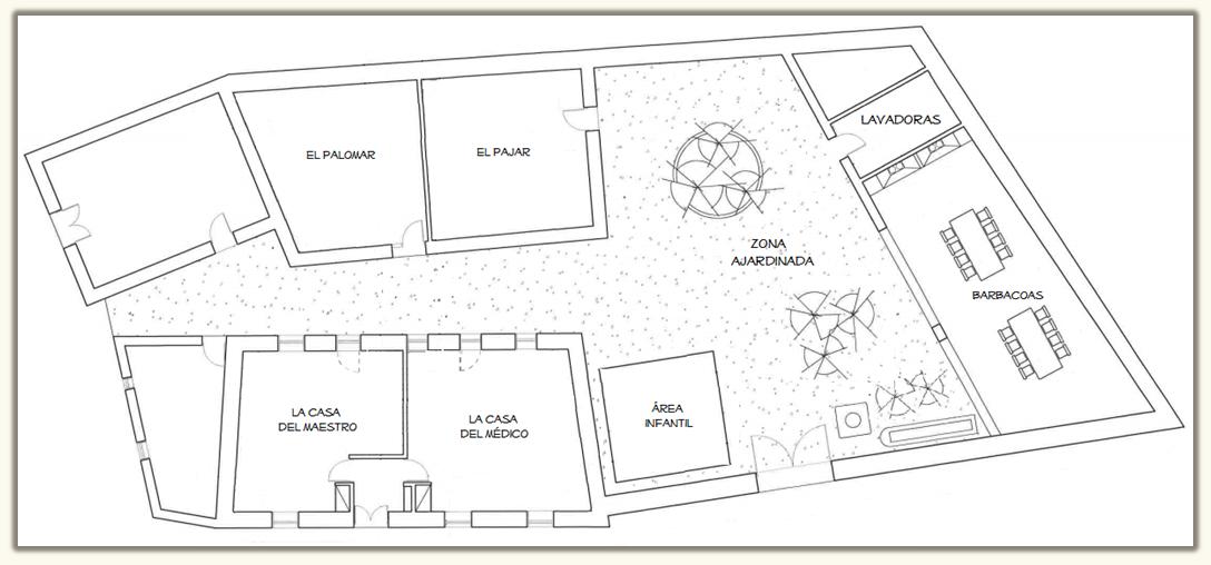 El Portalón de Fresnedilla - Plano del recinto rural